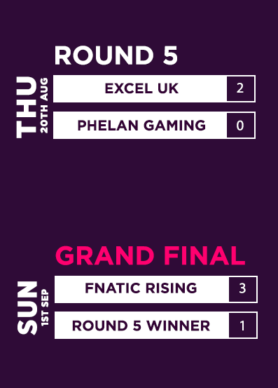UKLC, the League of Legends Official UK Championship